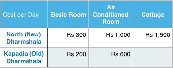 Kulpakji Accommodation Prices